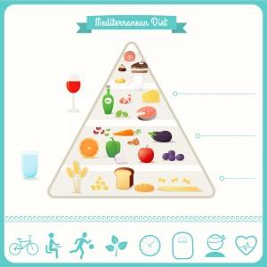 Españoles y dieta mediterránea